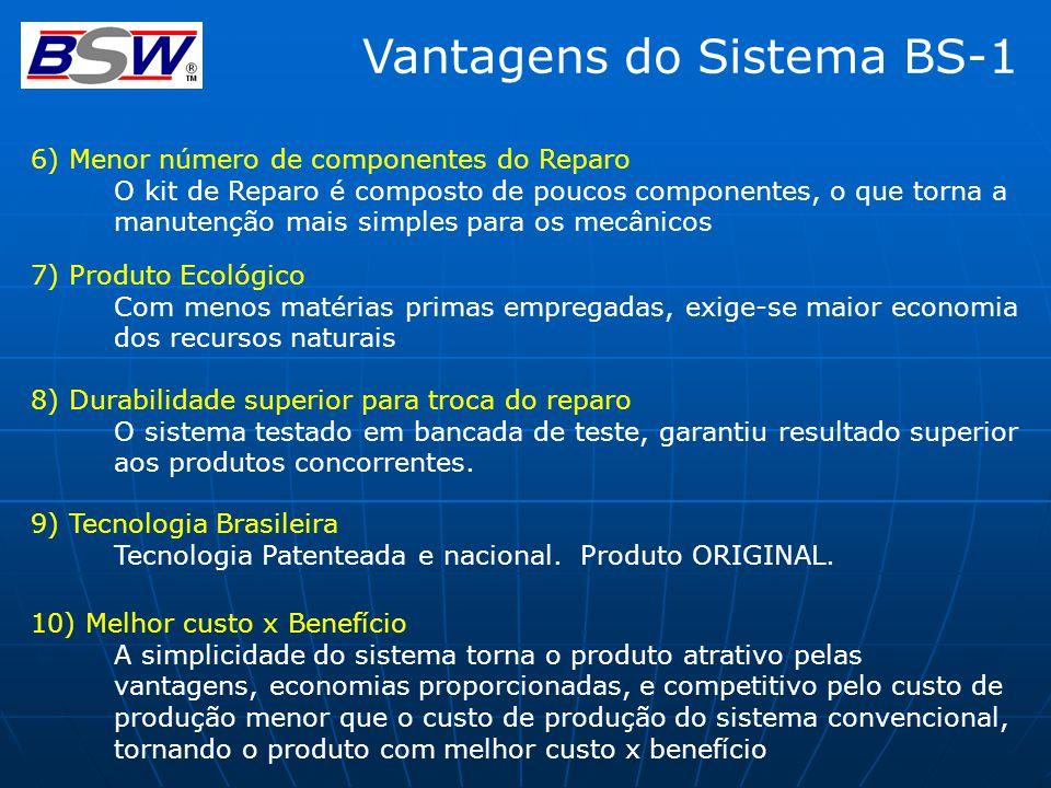 Vantagens do Sistema BS-1
