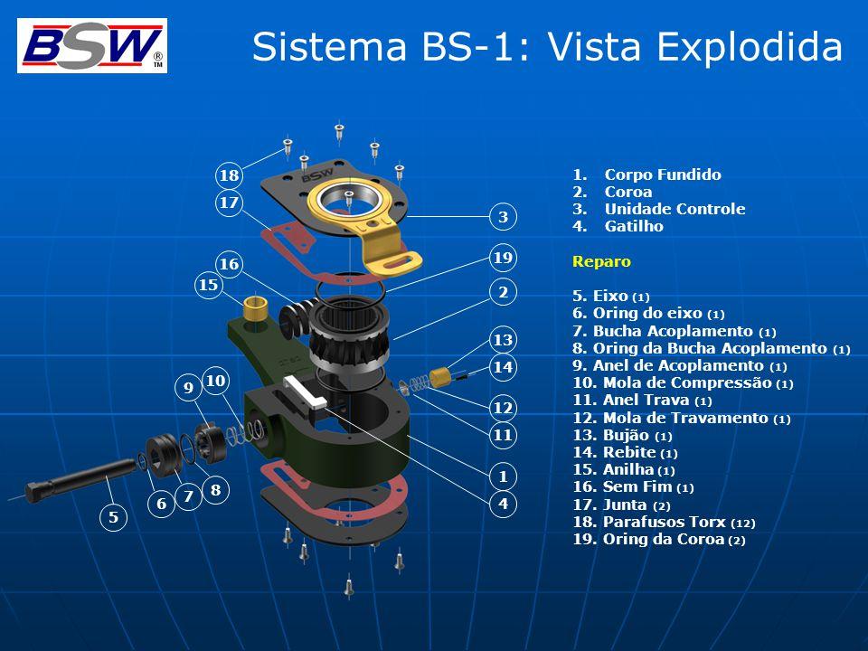 Sistema BS-1: Vista Explodida