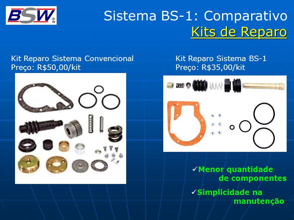 Sistema BS-1: Comparativo Kits de Reparo