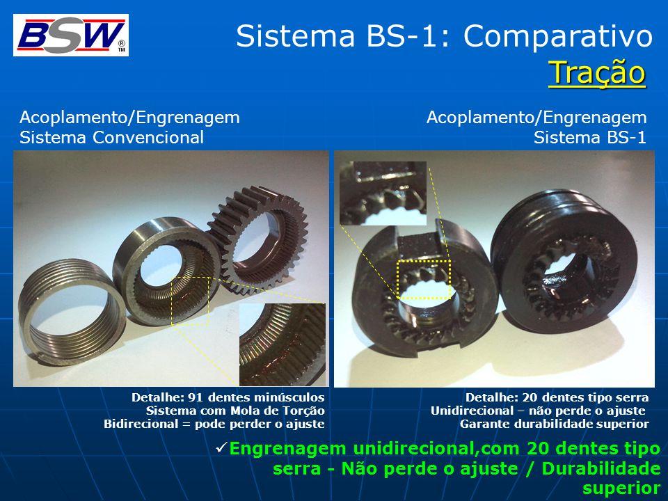 Sistema BS-1: Comparativo Tração