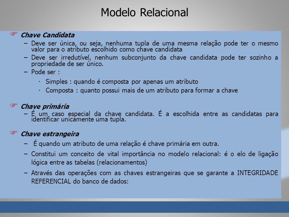 Modelo Relacional Chave Candidata