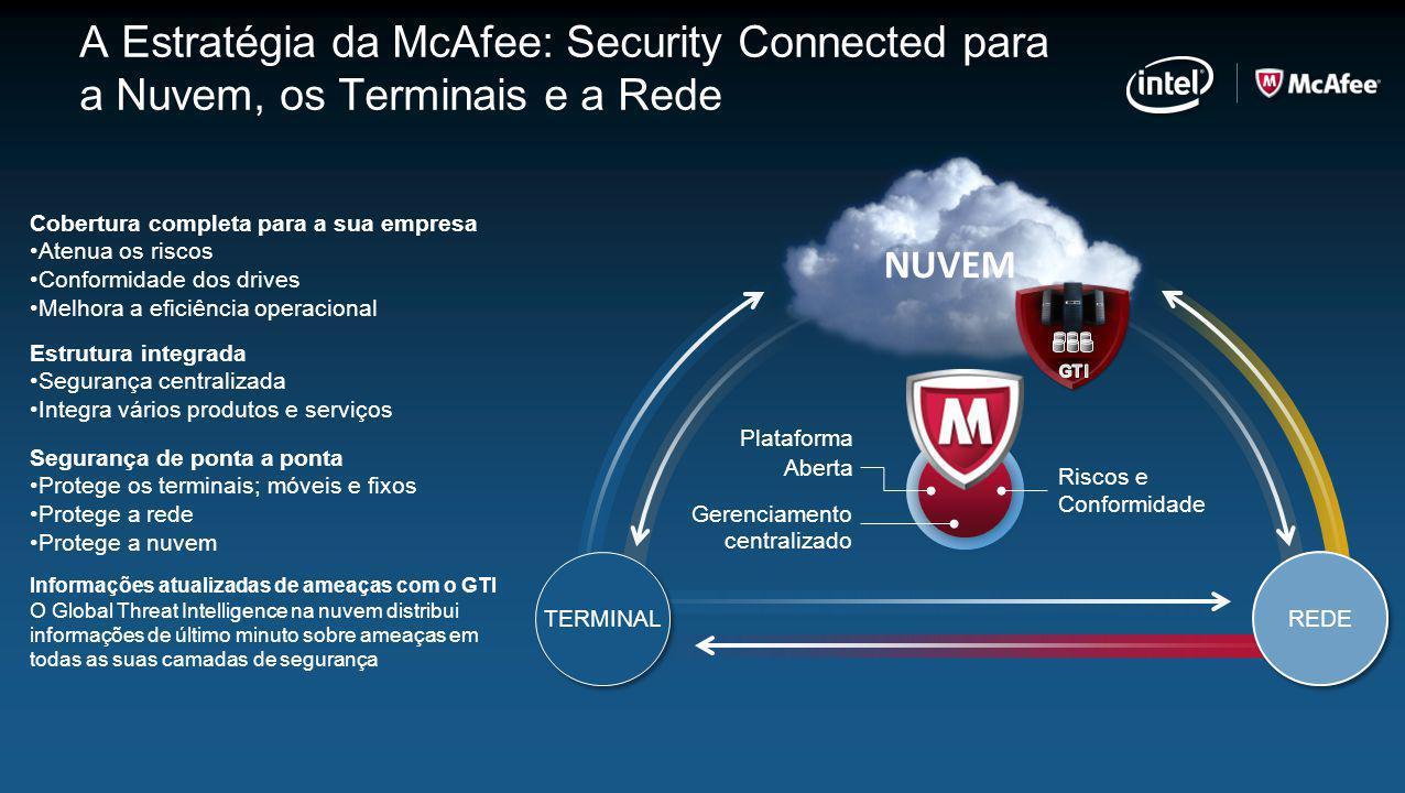 A Estratégia da McAfee: Security Connected para a Nuvem, os Terminais e a Rede