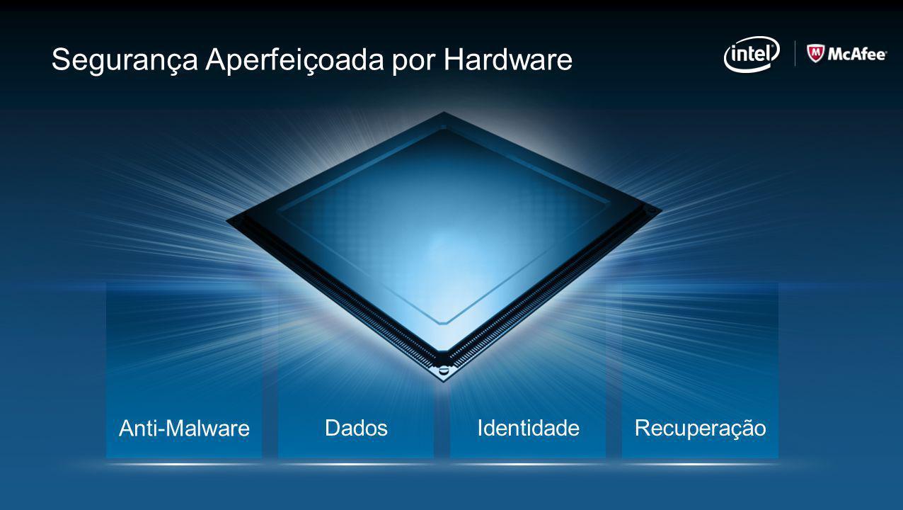 Segurança Aperfeiçoada por Hardware