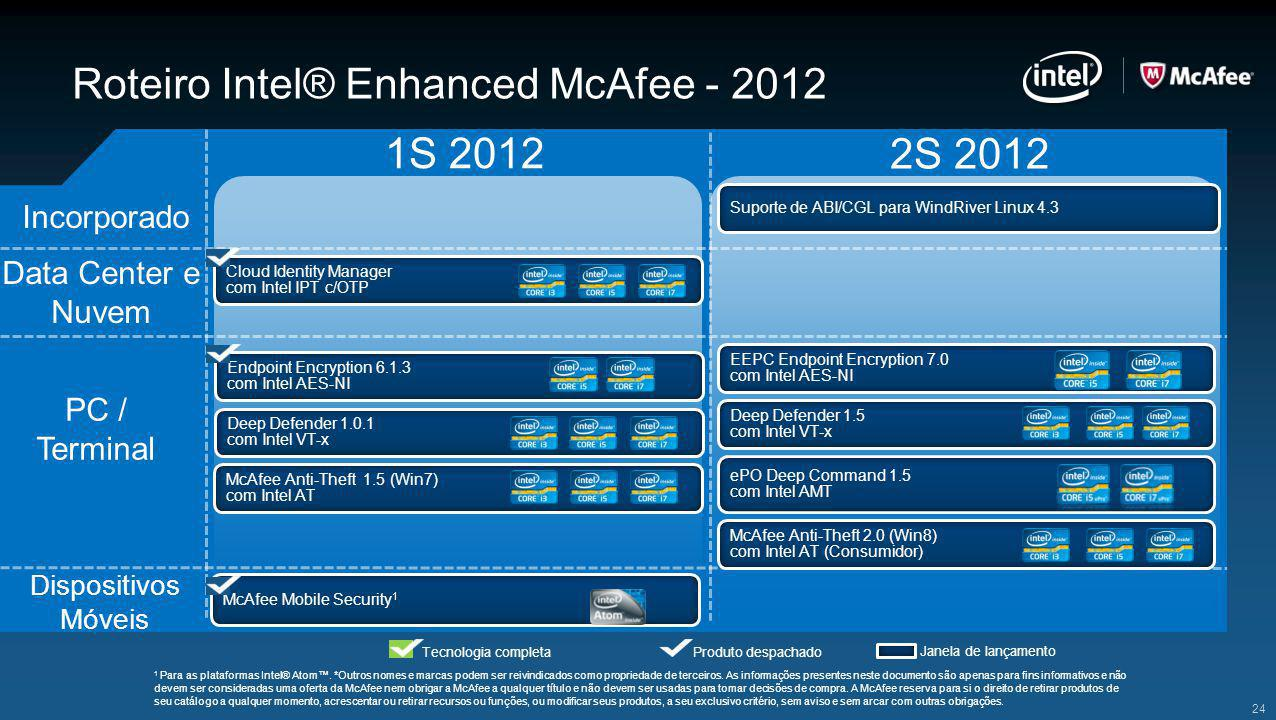 Roteiro Intel® Enhanced McAfee - 2012
