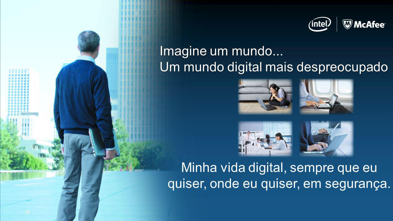 Imagine um mundo... Um mundo digital mais despreocupado.