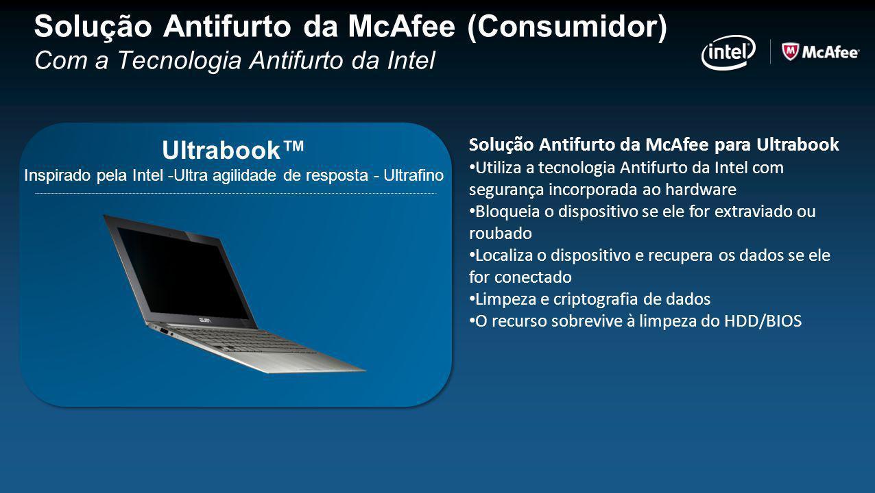 Solução Antifurto da McAfee (Consumidor) Com a Tecnologia Antifurto da Intel