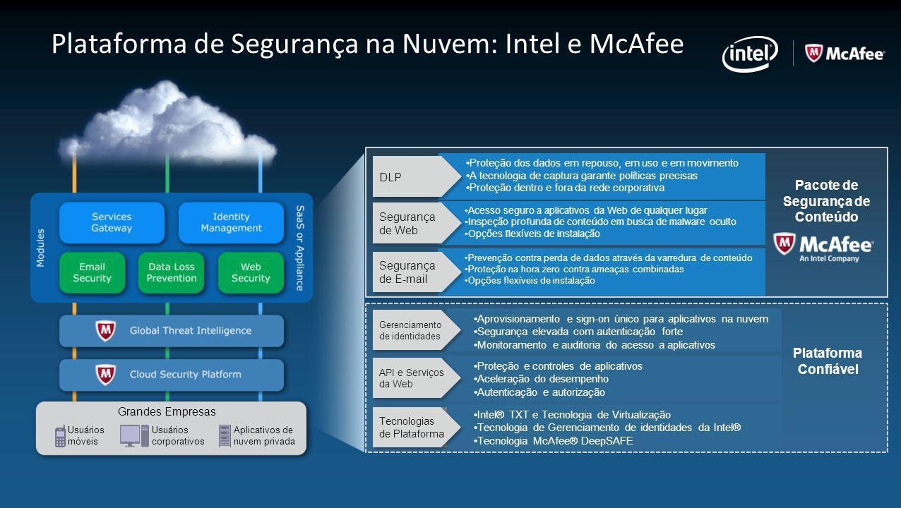 Plataforma de Segurança na Nuvem: Intel e McAfee