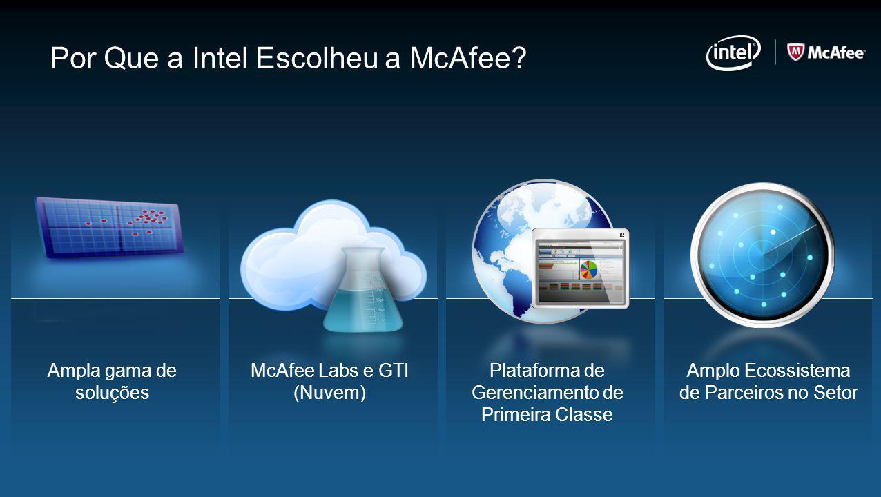 Por Que a Intel Escolheu a McAfee