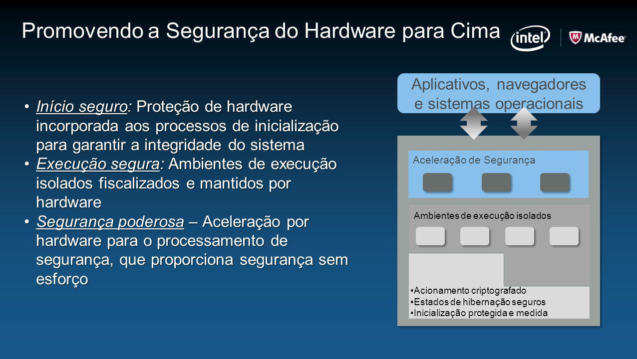 Promovendo a Segurança do Hardware para Cima