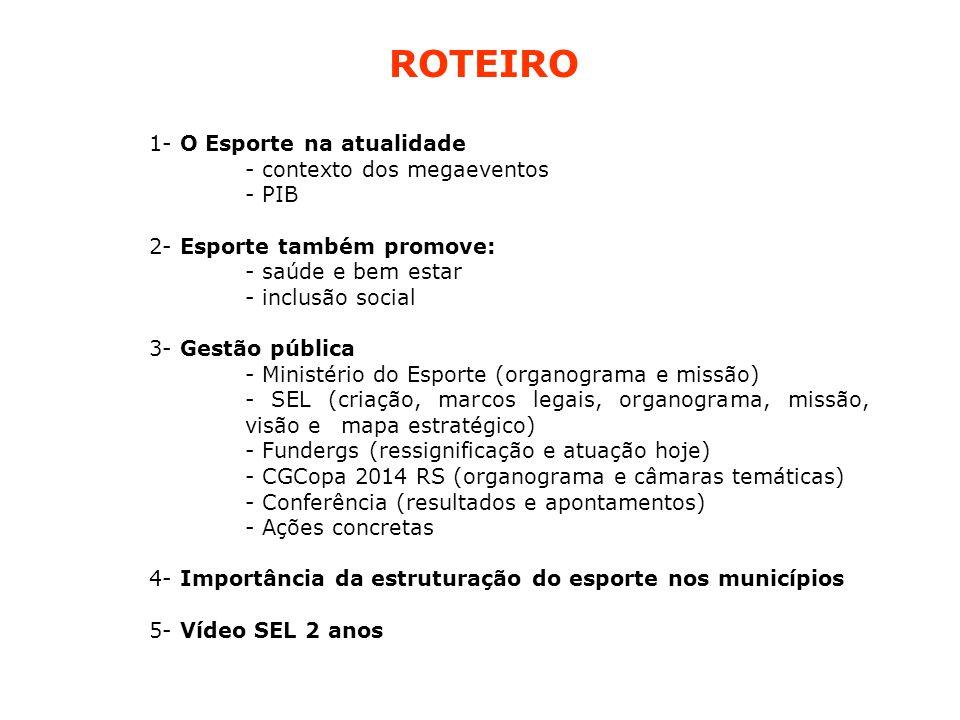 ROTEIRO 1- O Esporte na atualidade - contexto dos megaeventos - PIB