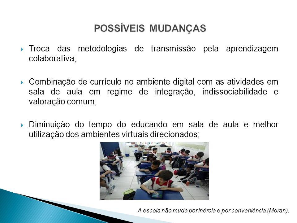 POSSÍVEIS MUDANÇAS Troca das metodologias de transmissão pela aprendizagem colaborativa;