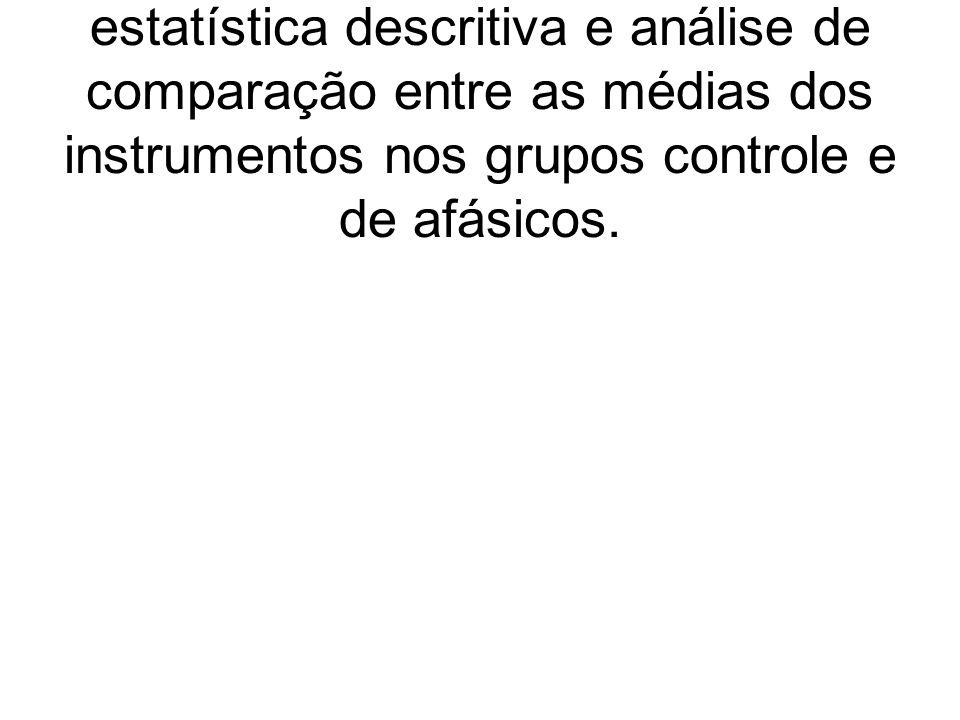 Na Tabela 1 encontra-se a estatística descritiva e análise de comparação entre as médias dos instrumentos nos grupos controle e de afásicos.