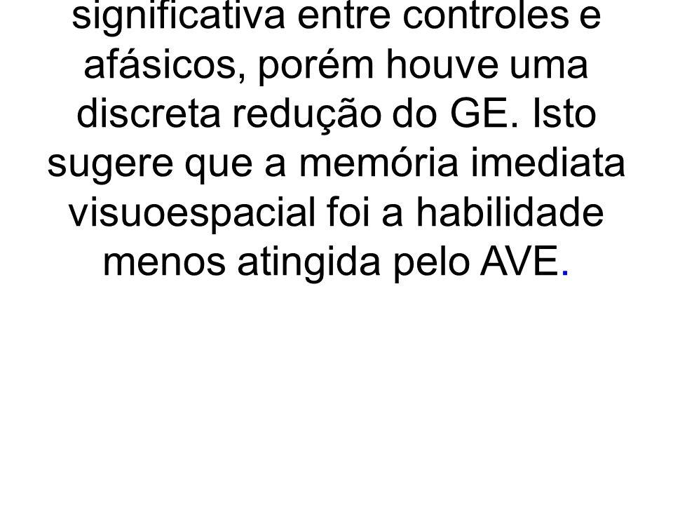 No teste Cubos de Corsi não se observou diferença de desempenho estatisticamente significativa entre controles e afásicos, porém houve uma discreta redução do GE.