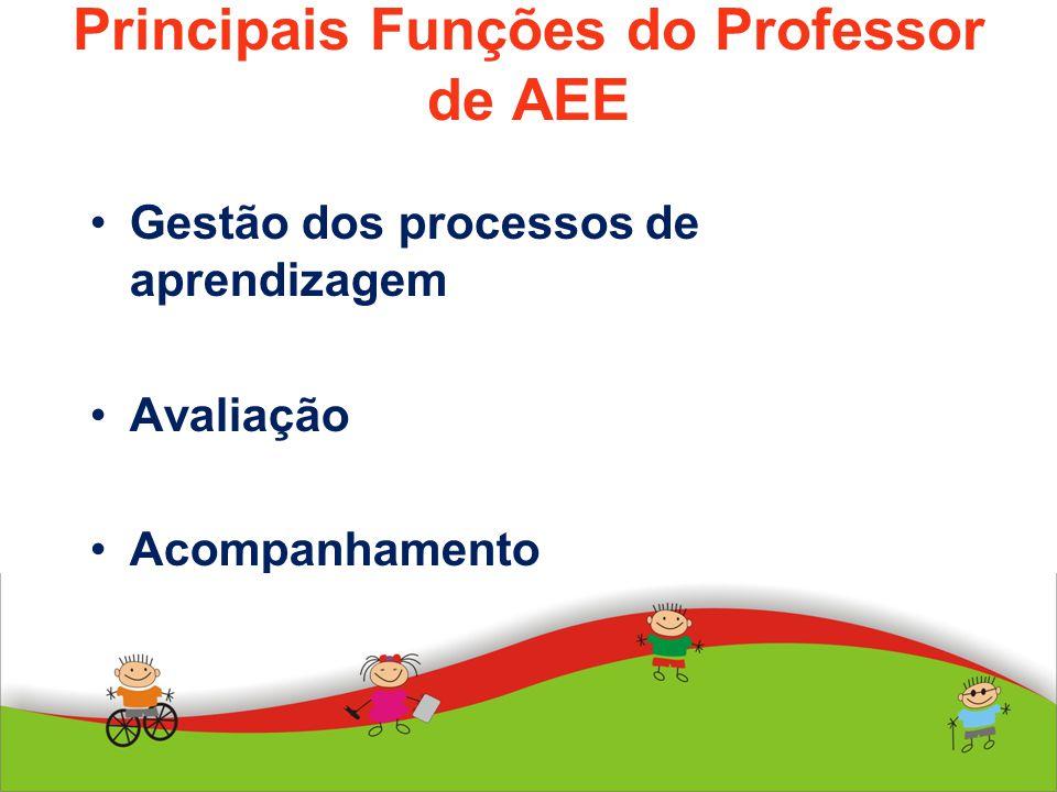 Principais Funções do Professor de AEE