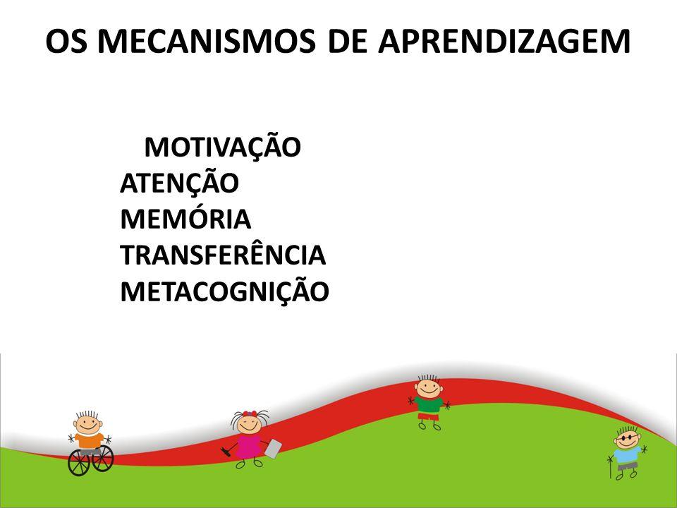 OS MECANISMOS DE APRENDIZAGEM