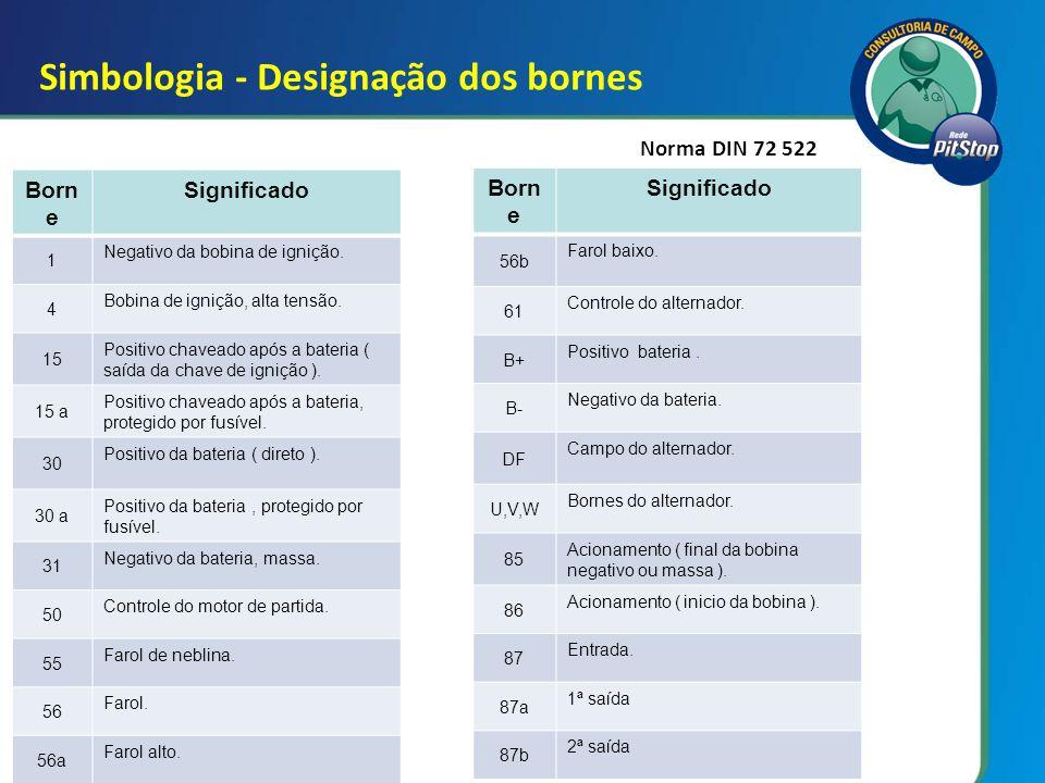 Simbologia - Designação dos bornes