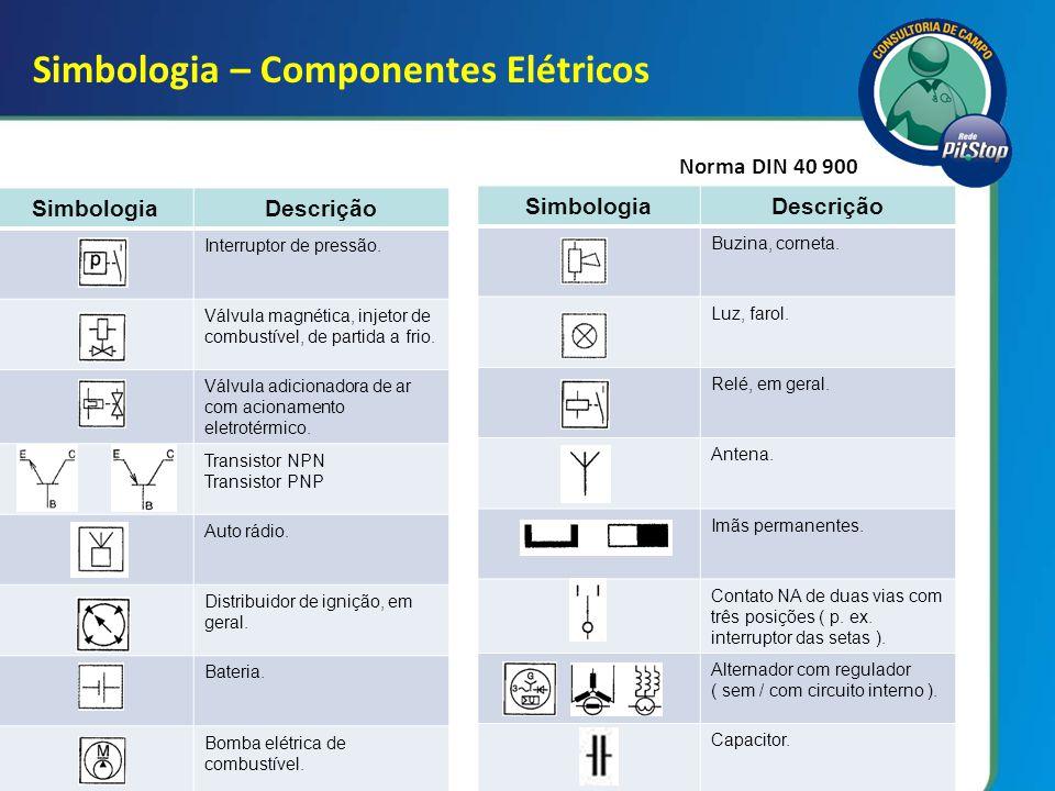 Simbologia – Componentes Elétricos