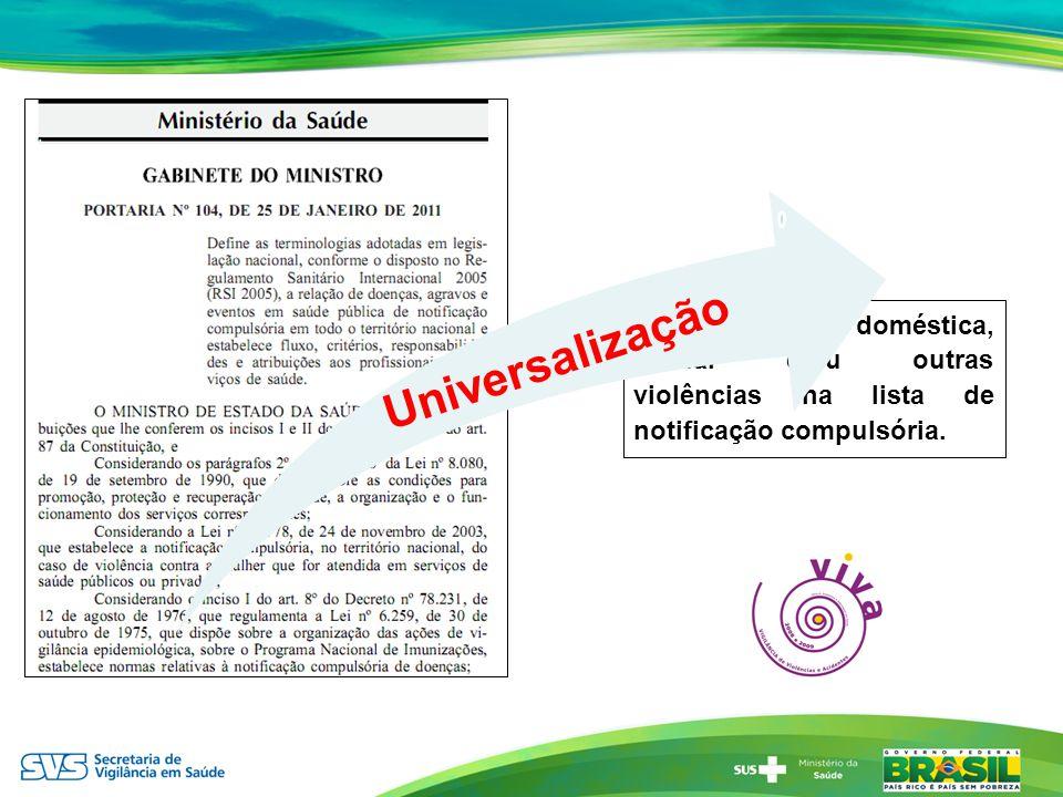 Universalização Inclui Violência doméstica, sexual e/ou outras violências na lista de notificação compulsória.