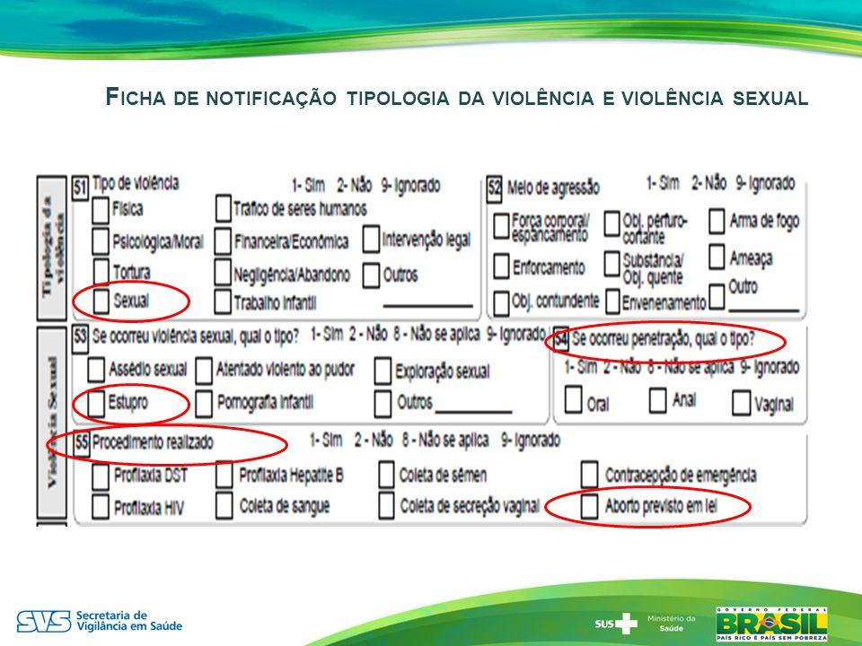 Ficha de notificação tipologia da violência e violência sexual