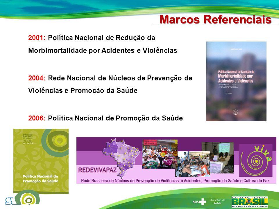 Marcos Referenciais 2001: Política Nacional de Redução da Morbimortalidade por Acidentes e Violências.