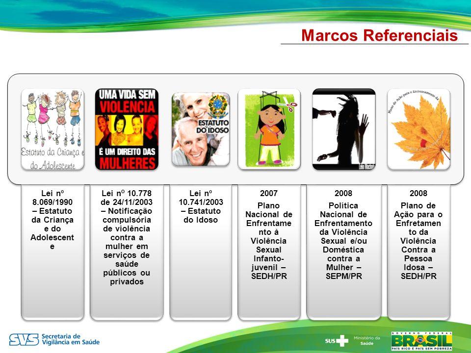 Marcos Referenciais Lei nº 8.069/1990 – Estatuto da Criança e do Adolescente.