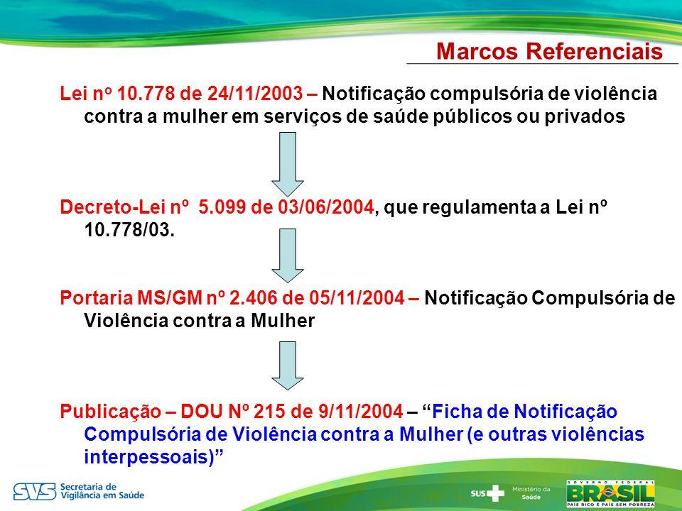 Marcos Referenciais Lei no 10.778 de 24/11/2003 – Notificação compulsória de violência contra a mulher em serviços de saúde públicos ou privados.