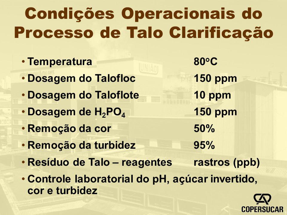 Condições Operacionais do Processo de Talo Clarificação