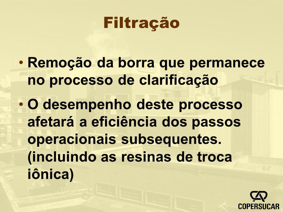 Filtração Remoção da borra que permanece no processo de clarificação