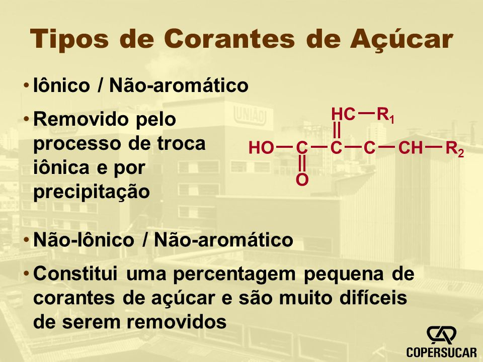 Tipos de Corantes de Açúcar