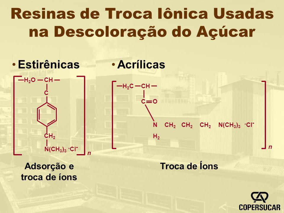 Resinas de Troca Iônica Usadas na Descoloração do Açúcar