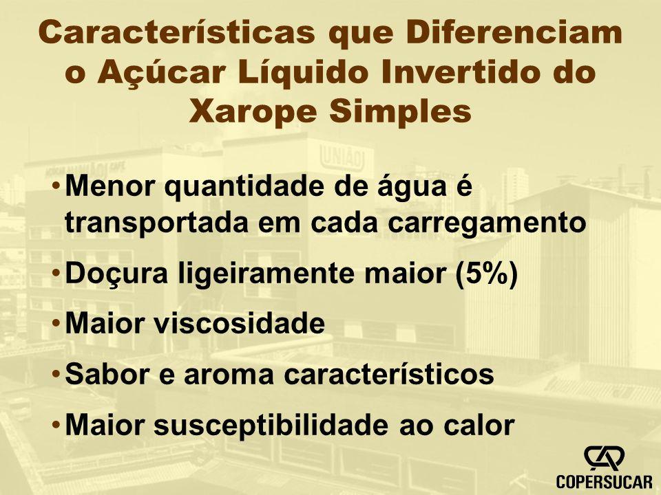 Características que Diferenciam o Açúcar Líquido Invertido do Xarope Simples