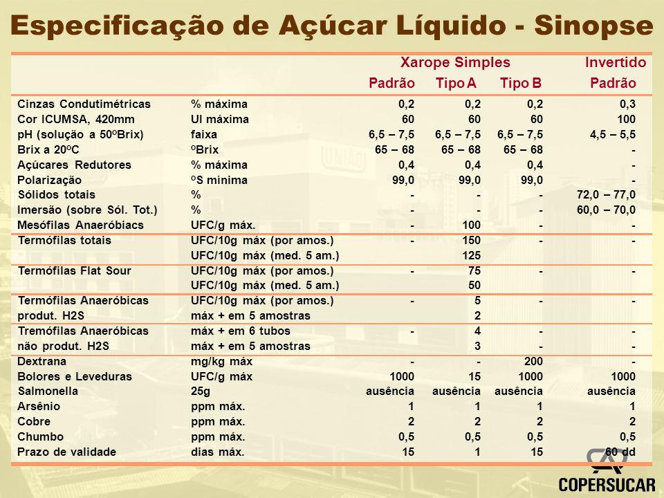 Especificação de Açúcar Líquido - Sinopse