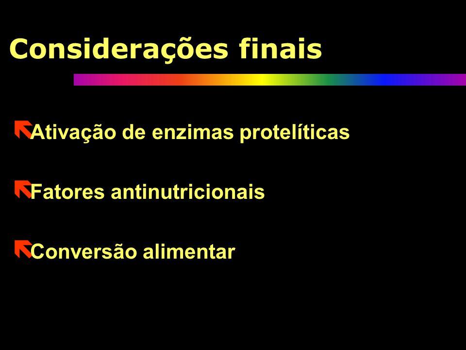 Considerações finais Ativação de enzimas protelíticas