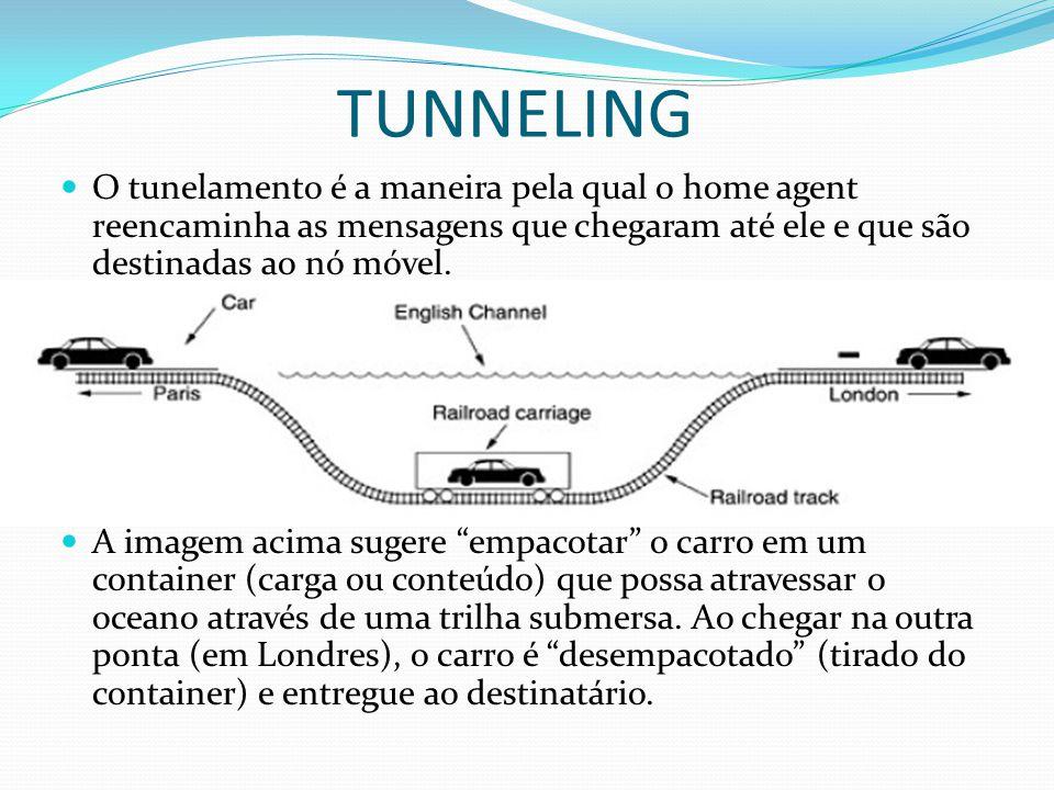 TUNNELING O tunelamento é a maneira pela qual o home agent reencaminha as mensagens que chegaram até ele e que são destinadas ao nó móvel.