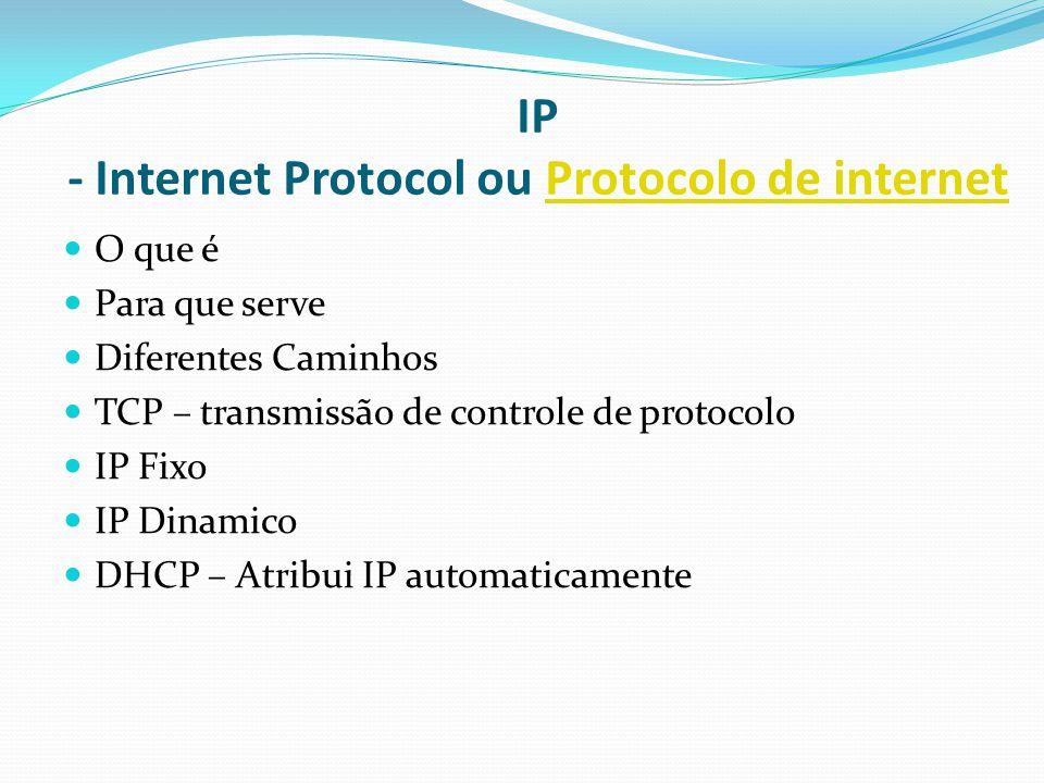 IP - Internet Protocol ou Protocolo de internet