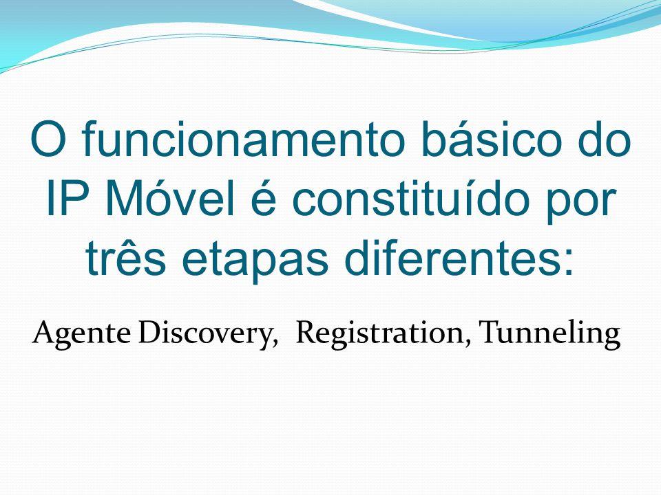O funcionamento básico do IP Móvel é constituído por três etapas diferentes: