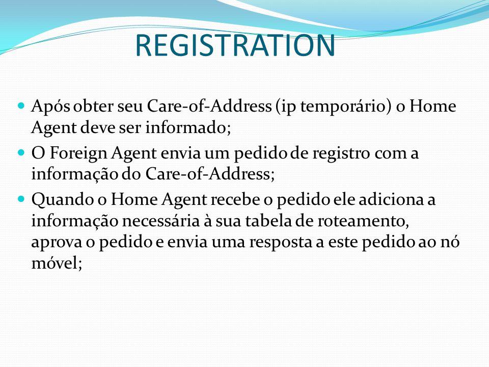REGISTRATION Após obter seu Care-of-Address (ip temporário) o Home Agent deve ser informado;