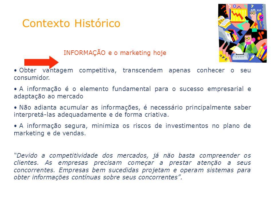 Contexto Histórico INFORMAÇÃO e o marketing hoje