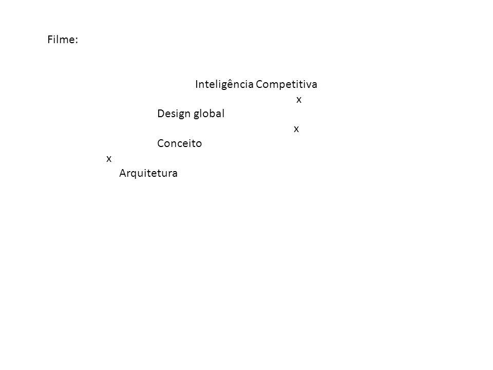 Filme: Inteligência Competitiva x Design global Conceito Arquitetura