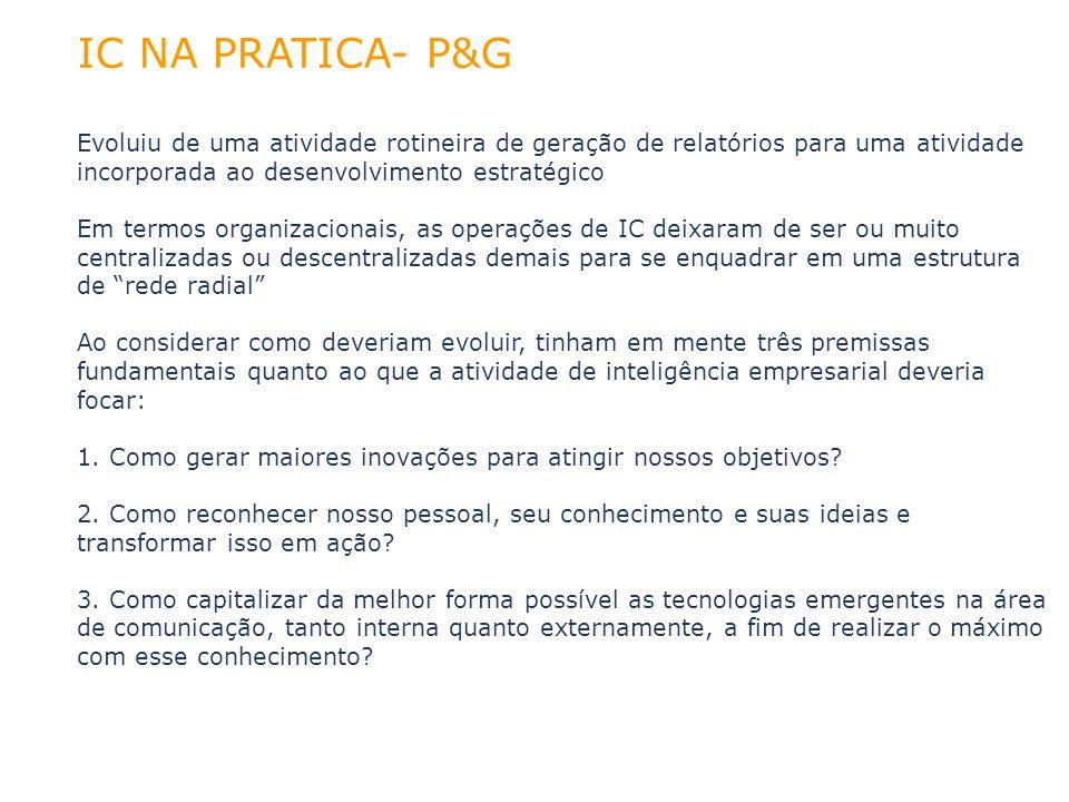 02/04/10 02/04/10. IC NA PRATICA- P&G.
