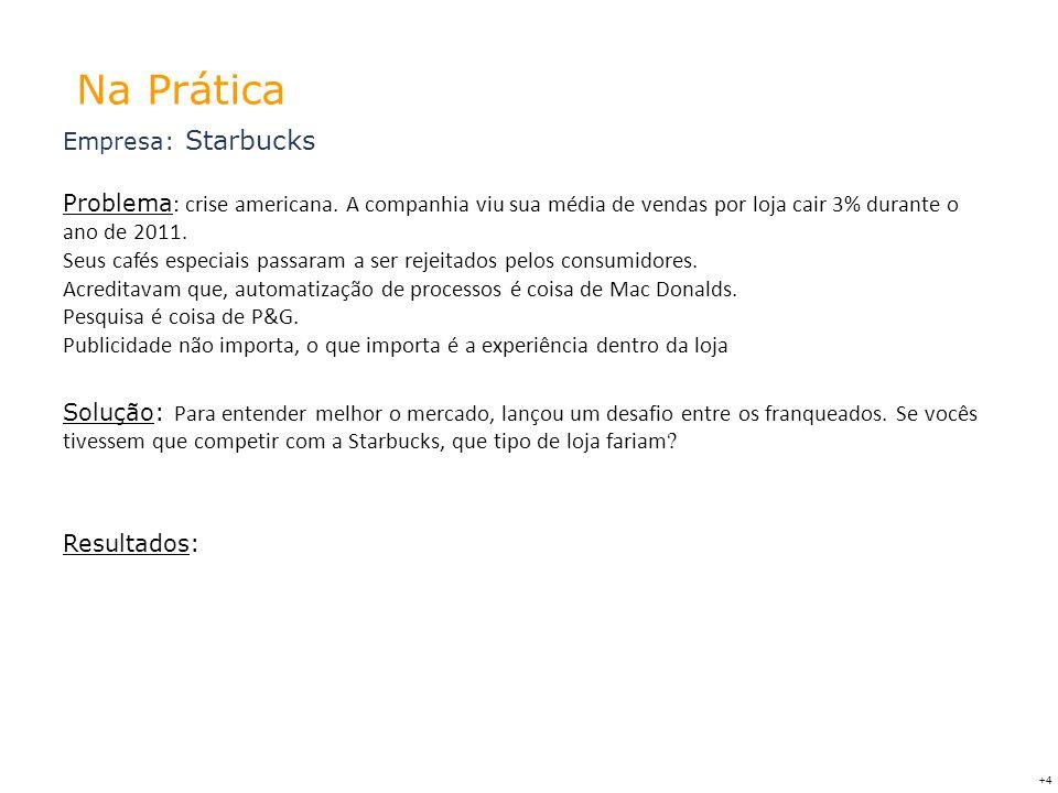 Na Prática Empresa: Starbucks