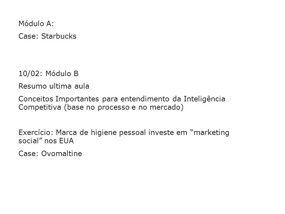 Módulo A: Case: Starbucks 10/02: Módulo B Resumo ultima aula