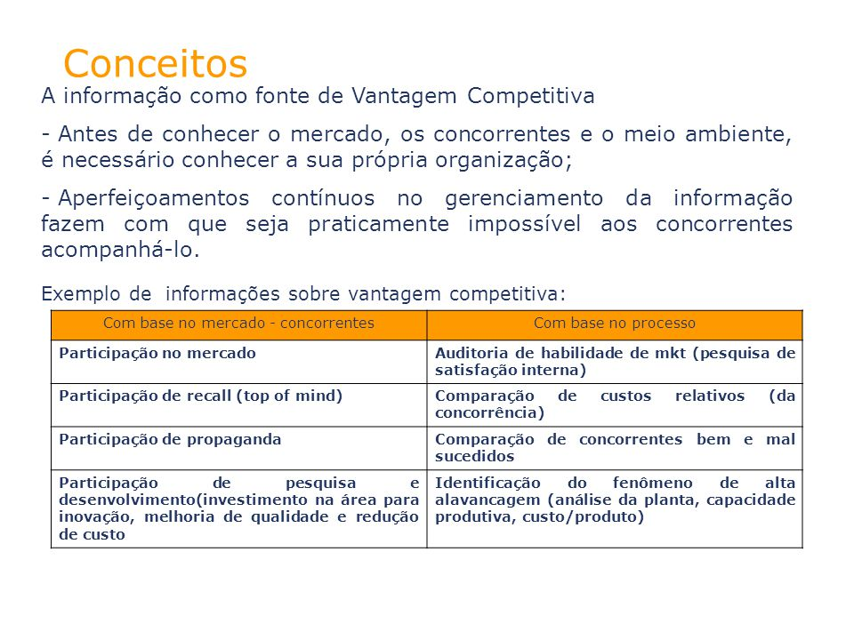 Com base no mercado - concorrentes