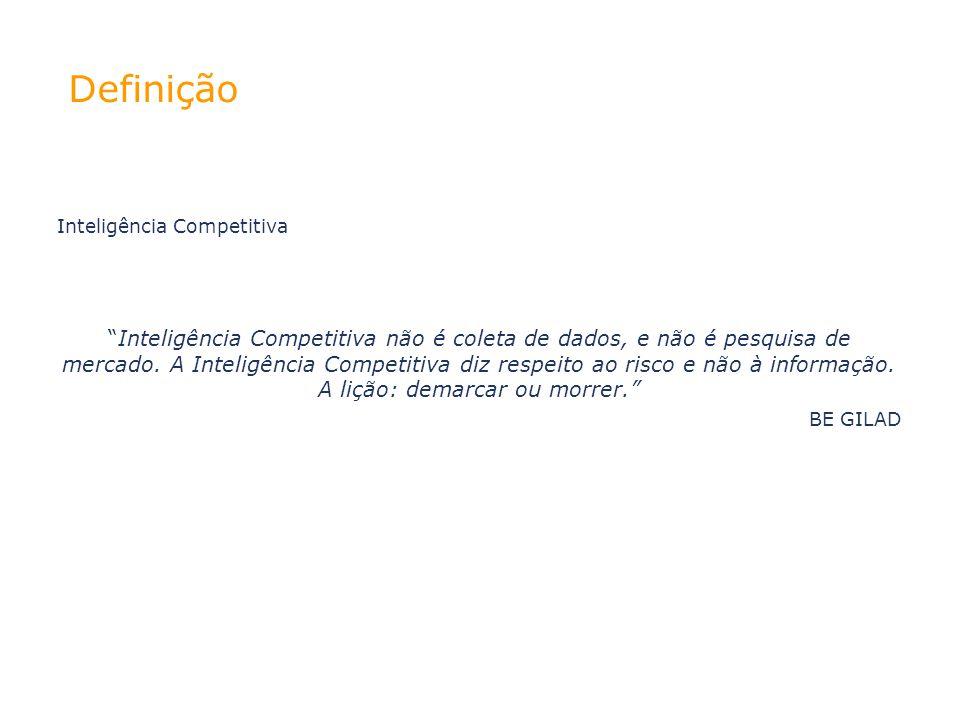 02/04/10 Definição. Inteligência Competitiva.