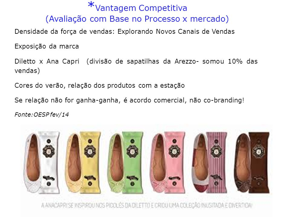 *Vantagem Competitiva (Avaliação com Base no Processo x mercado)