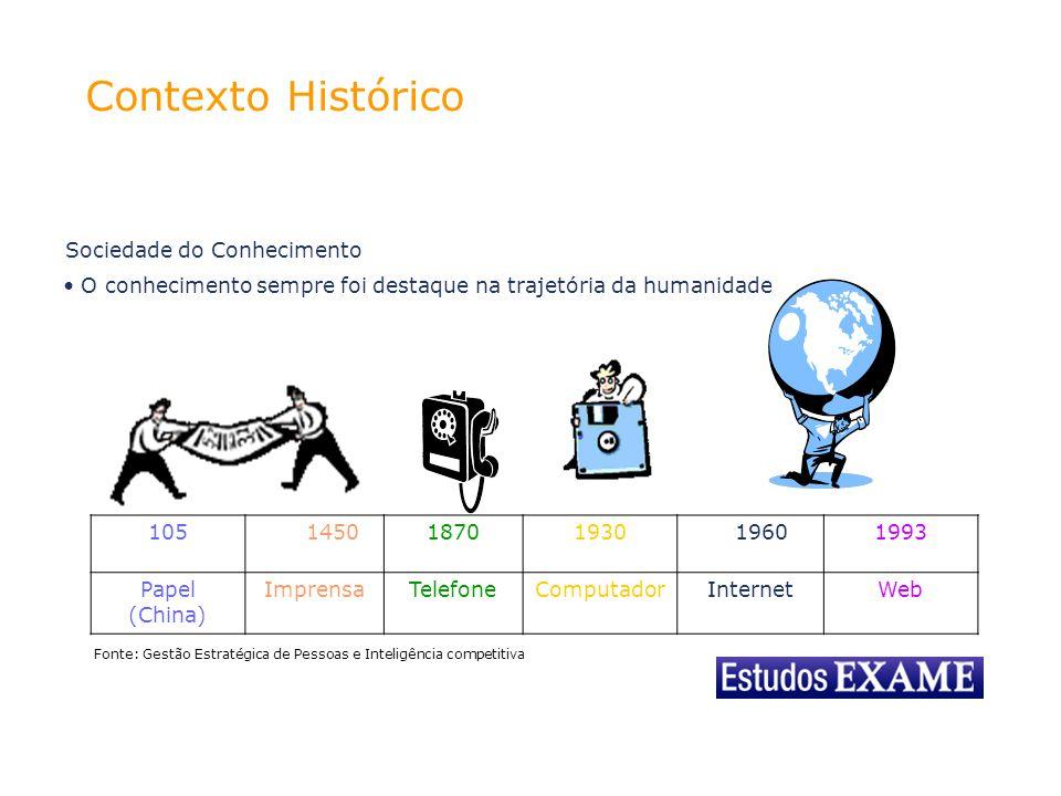 Contexto Histórico Sociedade do Conhecimento