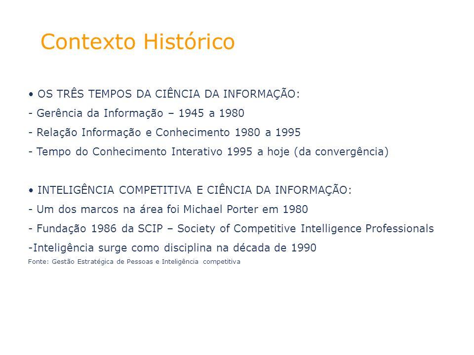 Contexto Histórico OS TRÊS TEMPOS DA CIÊNCIA DA INFORMAÇÃO: