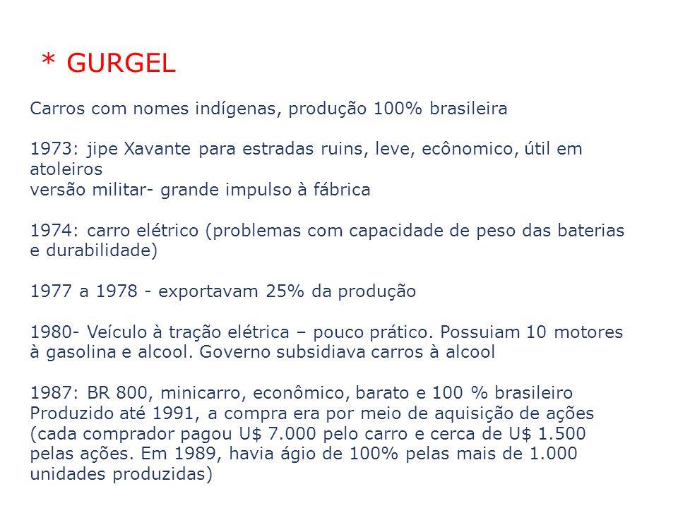 * GURGEL Carros com nomes indígenas, produção 100% brasileira