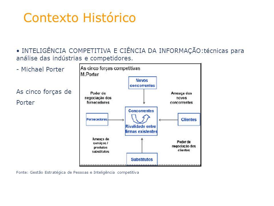 02/04/10 02/04/10. Contexto Histórico. INTELIGÊNCIA COMPETITIVA E CIÊNCIA DA INFORMAÇÃO:técnicas para análise das indústrias e competidores.
