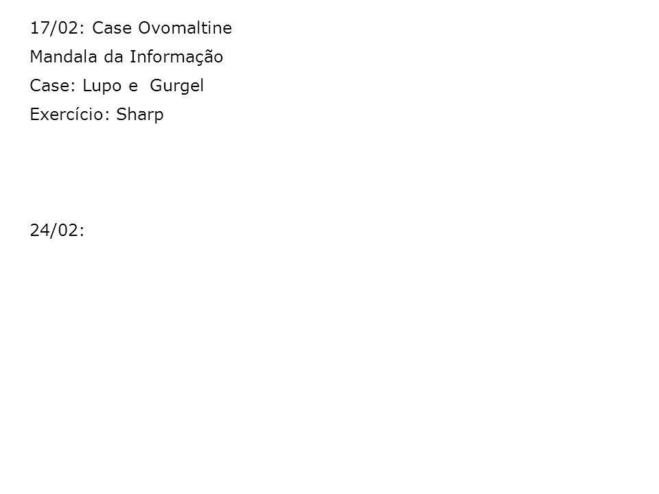 17/02: Case Ovomaltine Mandala da Informação Case: Lupo e Gurgel